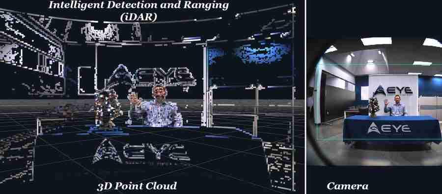 AEye Introduces Groundbreaking IDAR Technology