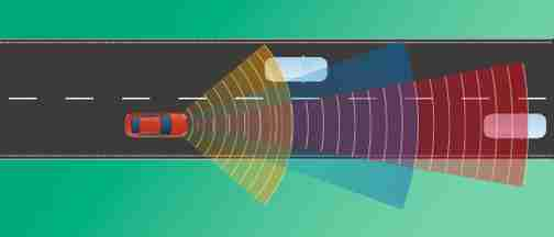 Innovations in sensing and application developments for autonomous cars