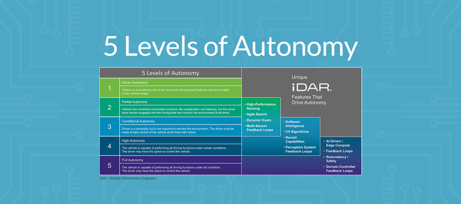 Unique iDAR Features That Drive SAE's 5 Levels of Autonomy