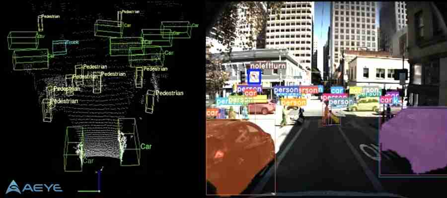 AEye Announces World's First Commercially Available Perception Software Designed To Run Inside The Sensors Of Autonomous Vehicles